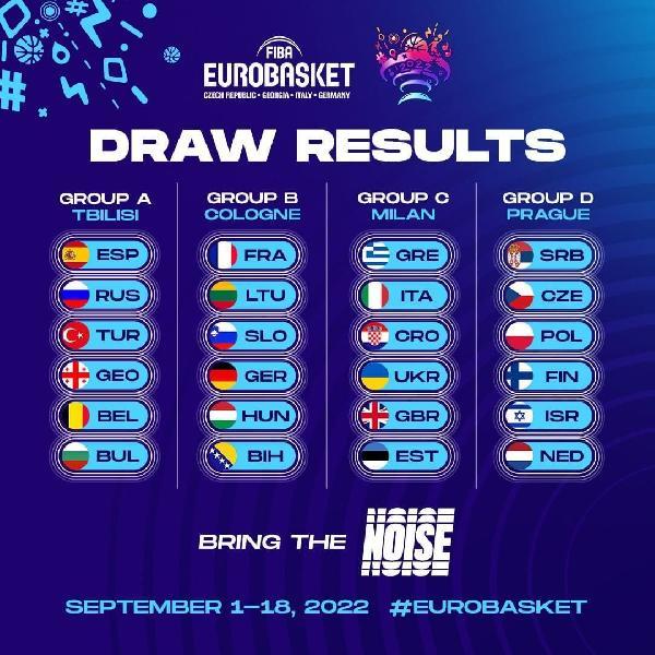 https://www.basketmarche.it/immagini_articoli/29-04-2021/eurobasket-2022-italia-sorteggiata-girone-grecia-croazia-ucraina-gran-bretagna-estonia-600.jpg