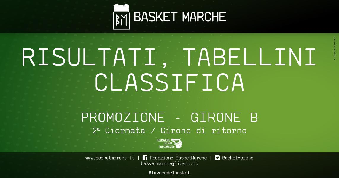 https://www.basketmarche.it/immagini_articoli/29-05-2021/promozione-girone-grottammare-civitabasket-raggiungono-testa-classifica-600.jpg
