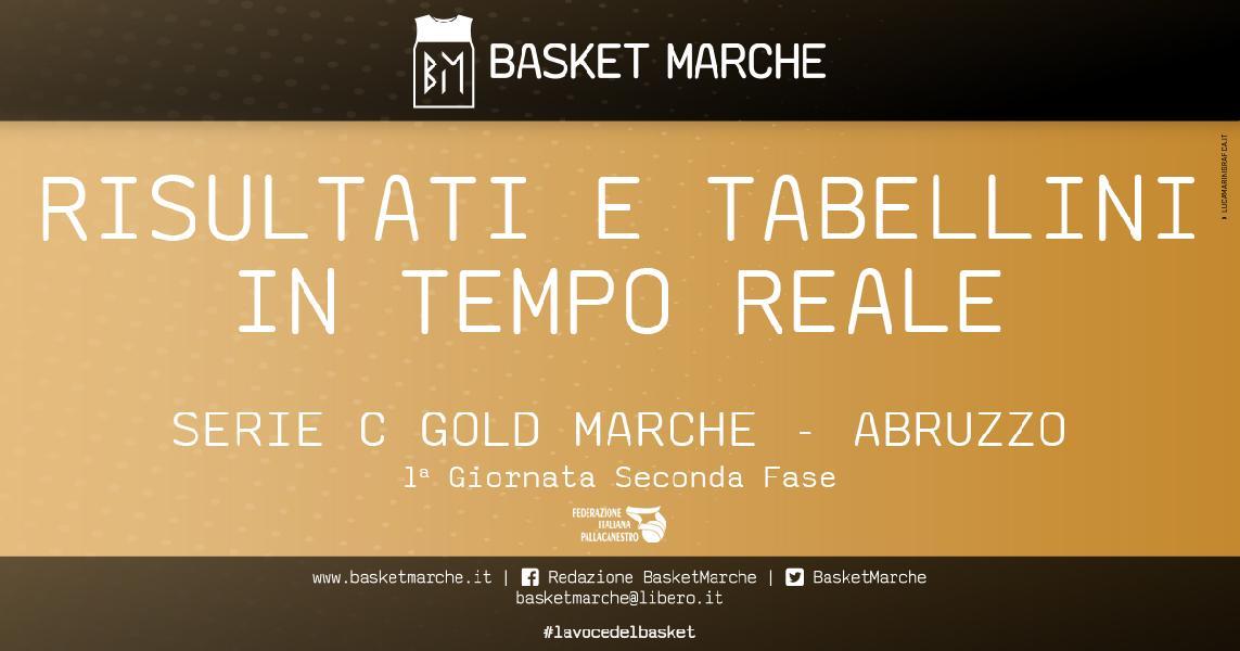 https://www.basketmarche.it/immagini_articoli/29-05-2021/serie-gold-live-risultati-tabellini-giornata-fase-tempo-reale-600.jpg