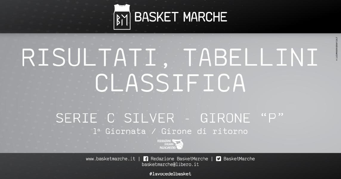 https://www.basketmarche.it/immagini_articoli/29-05-2021/serie-silver-girone-vittorie-esterne-campli-taurus-jesi-600.jpg