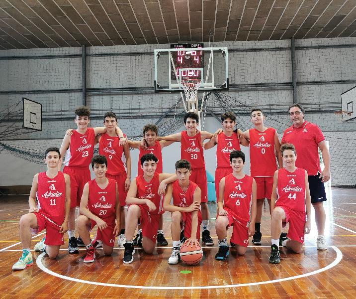 https://www.basketmarche.it/immagini_articoli/29-06-2021/under-adriatico-ancona-impone-basket-school-fabriano-600.jpg