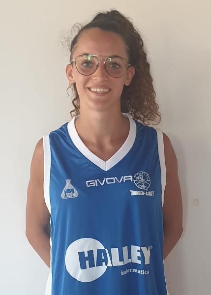 https://www.basketmarche.it/immagini_articoli/29-08-2021/colpo-mercato-thunder-basket-ufficiale-arrivo-guardia-ludovica-albanelli-600.jpg
