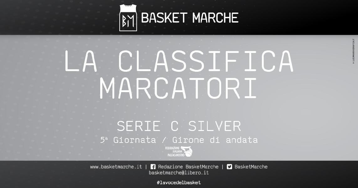 https://www.basketmarche.it/immagini_articoli/29-10-2019/serie-silver-leonardo-marini-guida-classifica-marcatori-seguono-angelis-battagli-600.jpg