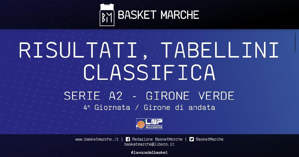 https://www.basketmarche.it/immagini_articoli/29-11-2020/serie-verde-tortona-bene-udine-verona-colpo-esterno-trapani-600.jpg