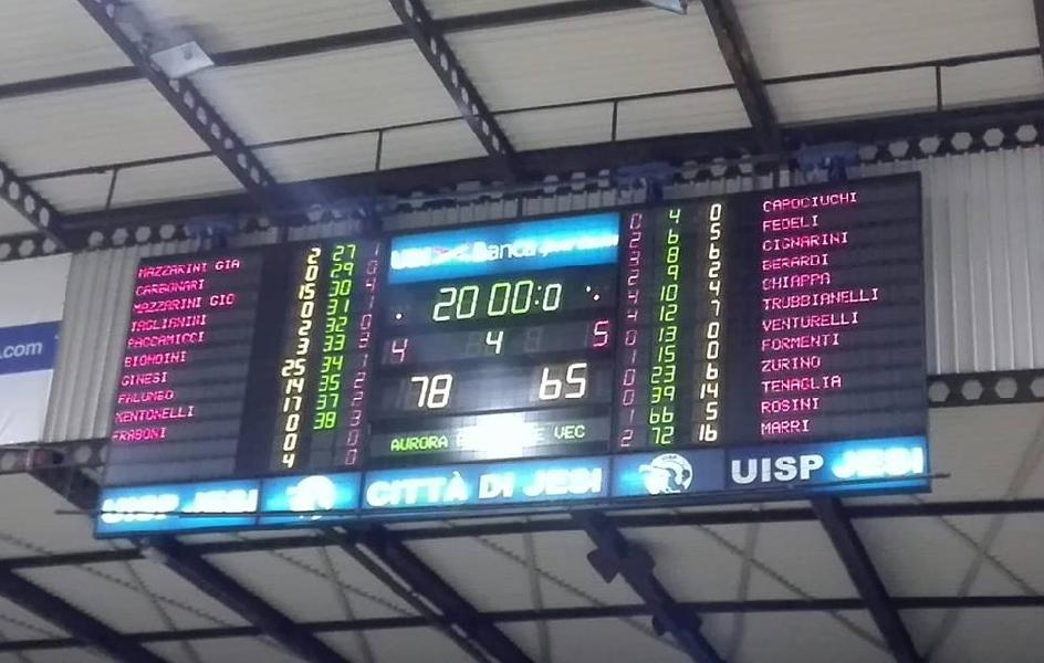 https://www.basketmarche.it/immagini_articoli/30-01-2019/aurora-jesi-impone-pontevecchio-basket-600.jpg
