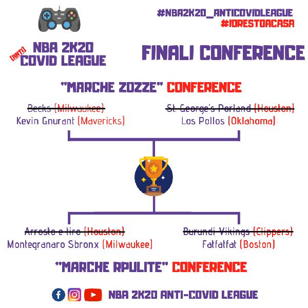 https://www.basketmarche.it/immagini_articoli/30-03-2020/2k20-anticovid-league-definite-finali-conference-torneo-entra-fase-decisiva-600.png