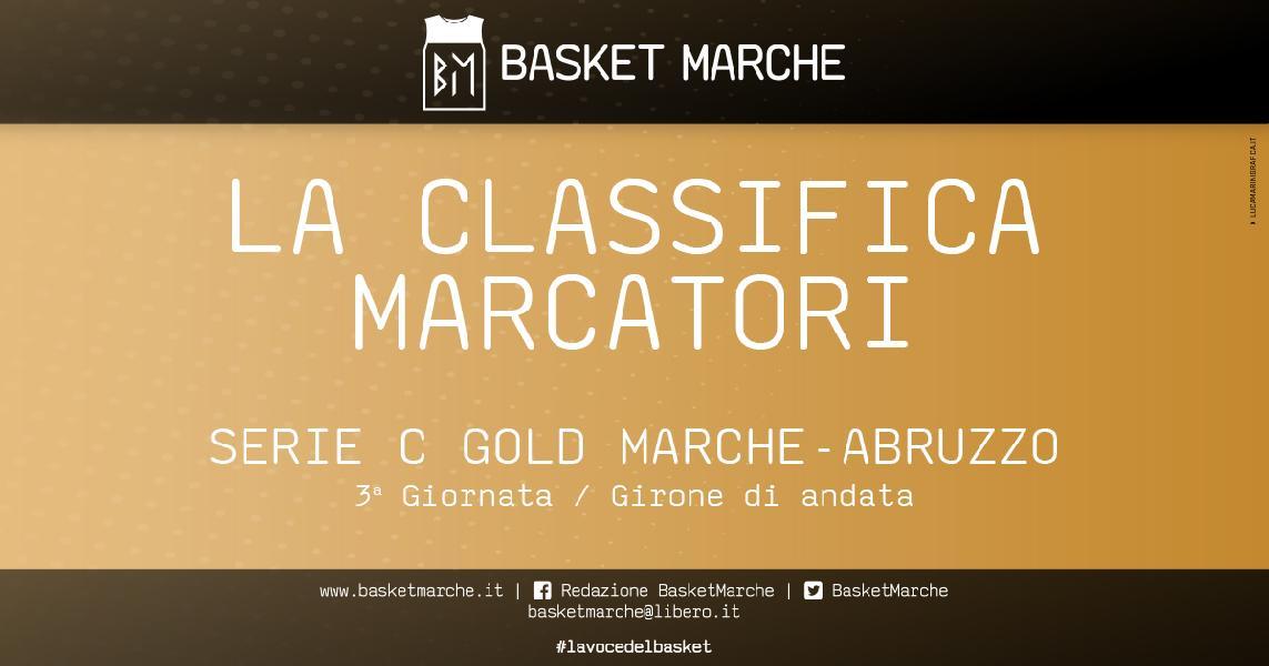 https://www.basketmarche.it/immagini_articoli/30-03-2021/serie-gold-milan-dondur-guida-classifica-marcatori-davanti-raupys-vincenzo-600.jpg