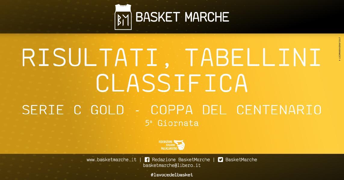 https://www.basketmarche.it/immagini_articoli/30-05-2021/gold-coppa-centenario-foligno-osimo-testa-classifica-risale-basket-aquilano-600.jpg