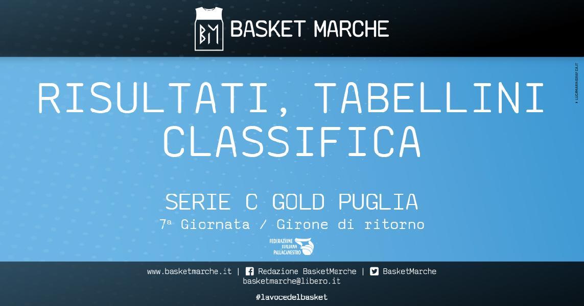 https://www.basketmarche.it/immagini_articoli/30-05-2021/gold-puglia-mola-chiude-prima-fase-posto-molfetta-bari-basket-corato-accedono-girone-promozione-600.jpg