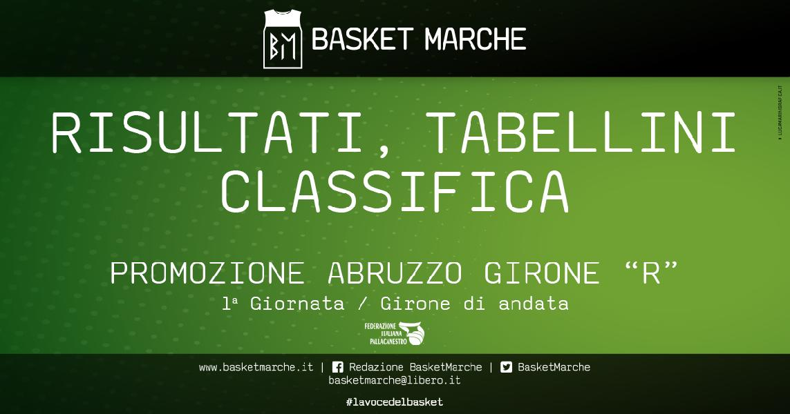 https://www.basketmarche.it/immagini_articoli/30-05-2021/promozione-abruzzo-girone-successi-amatori-pescara-spoltore-basket-600.jpg
