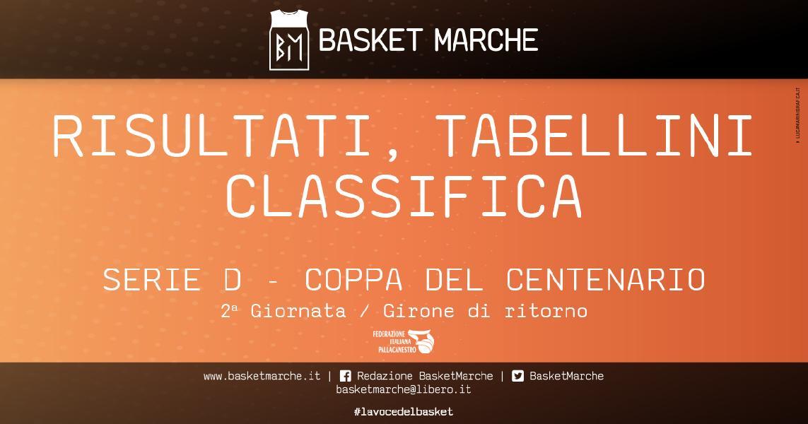 https://www.basketmarche.it/immagini_articoli/30-05-2021/regionale-coppa-centenario-girone-macerata-chiude-imbattuta-fase-morrovalle-posto-600.jpg