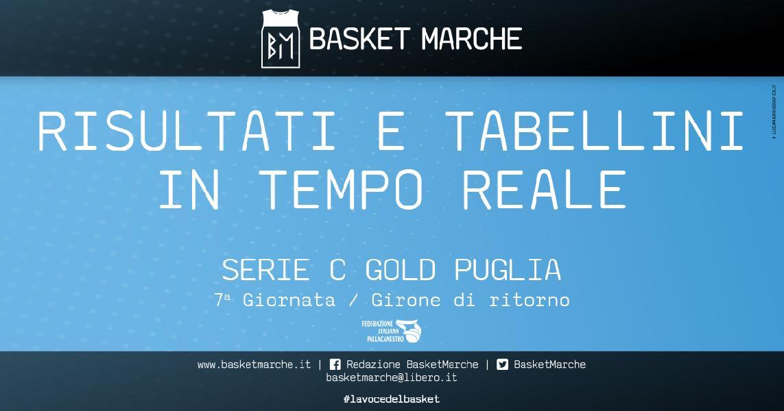 https://www.basketmarche.it/immagini_articoli/30-05-2021/serie-gold-puglia-live-risultati-tabellini-ritorno-tempo-reale-600.jpg
