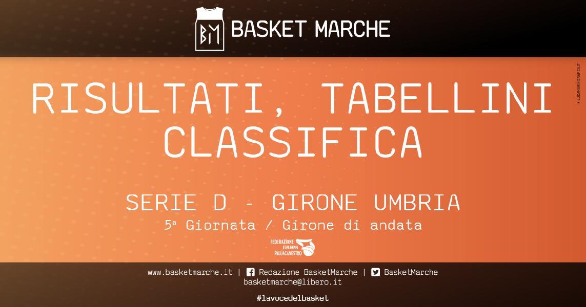 https://www.basketmarche.it/immagini_articoli/30-10-2019/regionale-umbria-anticipi-giornata-assisi-babadook-corsare-bene-marsciano-terni-600.jpg