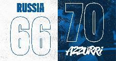 https://www.basketmarche.it/immagini_articoli/30-11-2020/eurobasket-2022-qualifiers-italia-supera-russia-super-tessitori-120.jpg