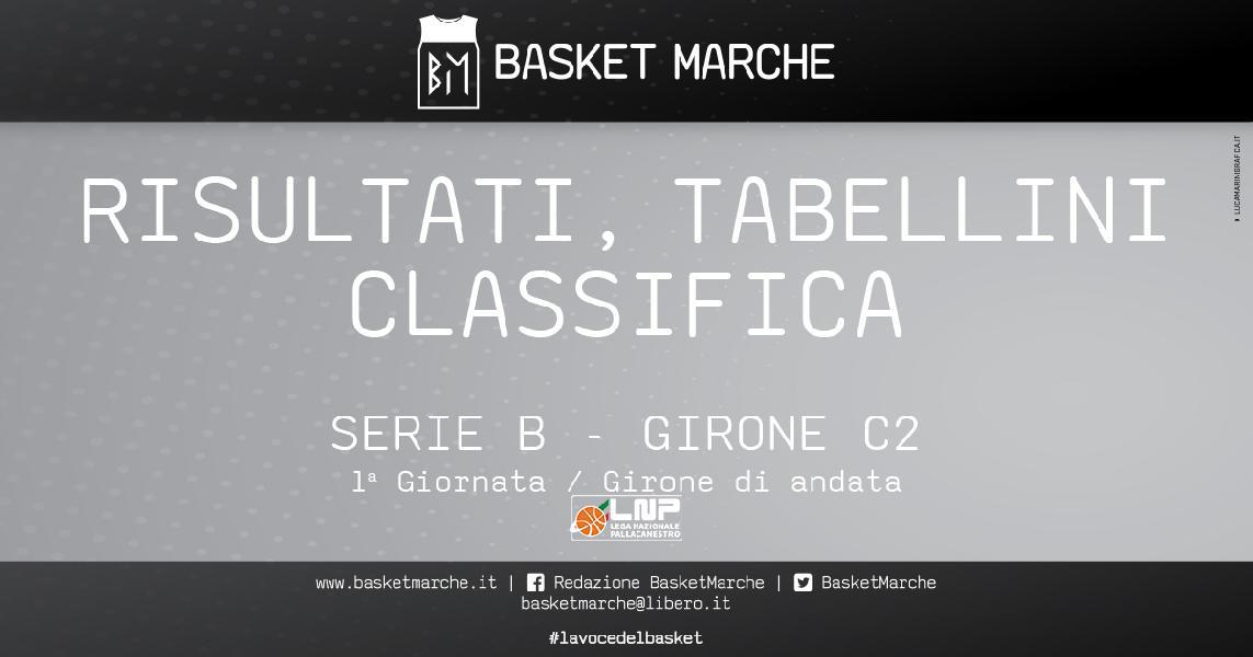 https://www.basketmarche.it/immagini_articoli/30-11-2020/serie-girone-domina-fattore-campo-successi-interni-ancona-roseto-teramo-600.jpg
