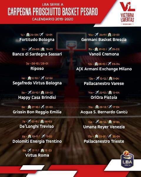 https://www.basketmarche.it/immagini_articoli/31-07-2019/vuelle-pesaro-coach-perego-inizio-affascinante-aprile-partite-decisive-600.jpg
