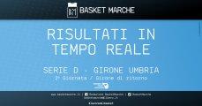 https://www.basketmarche.it/resizer/resize.php?url=https://www.basketmarche.it/immagini_articoli/18-01-2020/1579370523-418-.jpg&size=229x120c0