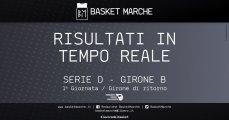 https://www.basketmarche.it/resizer/resize.php?url=https://www.basketmarche.it/immagini_articoli/18-01-2020/1579370568-407-.jpg&size=229x120c0